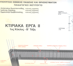 kwnstantinidis-lyrakis-krevatsoulis-ktiriaka-erga-II.png