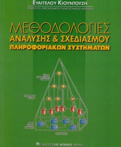 methodologies-analisis